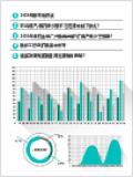 中国铝产业链高端报告