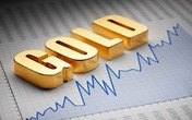 China March Gold imports from Hong Kong hit 10-month high