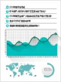 中国铝产业链常规报告