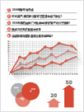中国锌产业链高端报告