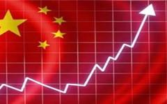 2018年中国宏观经济数据