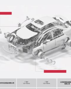 2021年中国汽车用铝合金材料应用指南