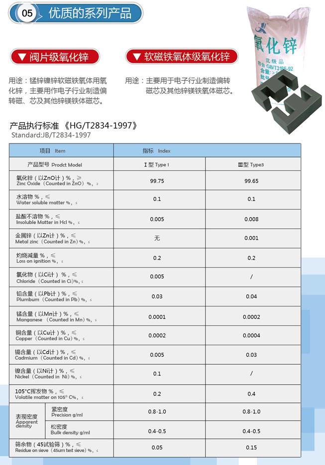 """极兴""""牌 高品质99.7%阀片及软磁专用专用氧化锌"""