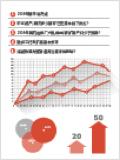 2019-2021中国锌产业链报告(分析报告+核心数据包)