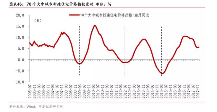 人口红利与经济增长_经济增长动能切换 人口红利变迁