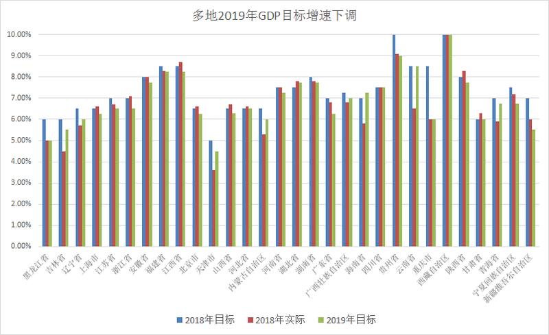 2019经济gdp_中国2019年gdp增速预测 2019年GDP增速预测 2019年中国经济前景分...