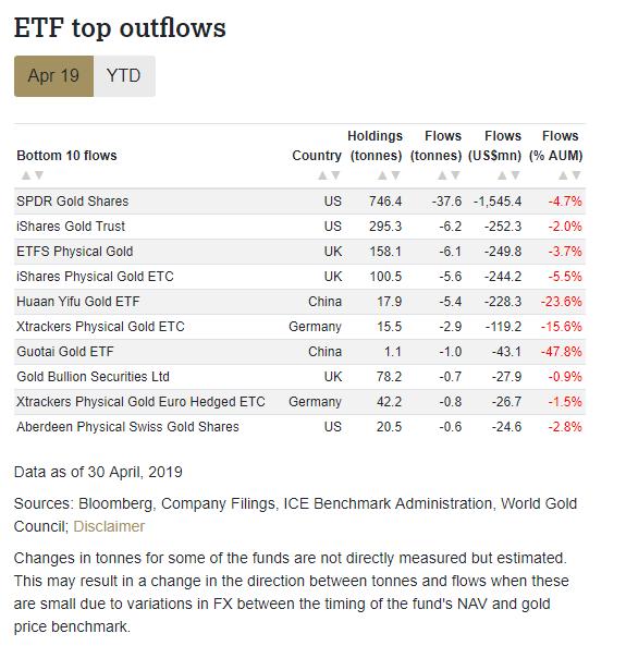 North American Investors Ing Gold