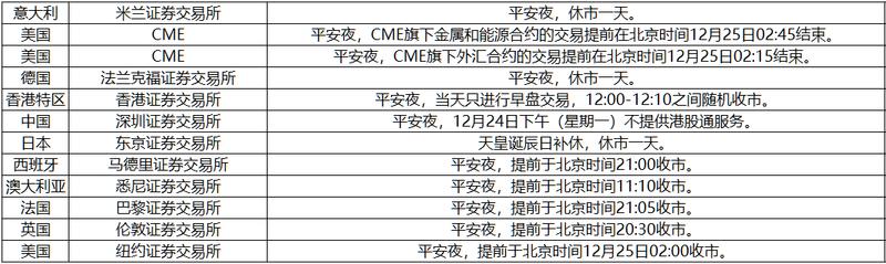 https://imgqn.smm.cn/production/admin/news/cn/pic/lFQLQ20181223224033.png?imageView2/2/w/800