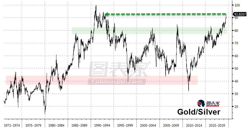 Silver Will Rise Sharply