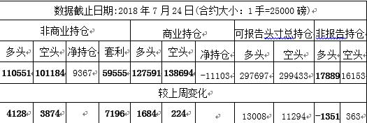 徐长宁:解读CFTC铜持仓报告