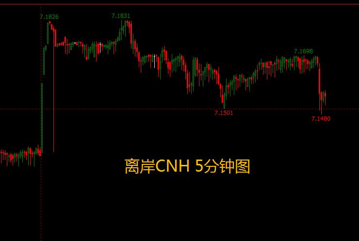 News flash: financial market sentiment suddenly reversed
