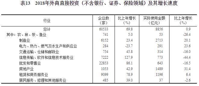 2018年国民经济公报_2018年国民经济和社会发展统计公报