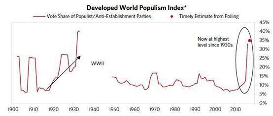 2019年全球经济增长率_20190122 IMF下调全球经济增长率 黄金轻微下跌 行业分析报告 经管之...
