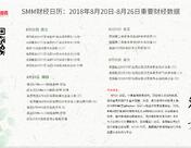 SMM财经日历桌面(2018年8月20日-8月26日)
