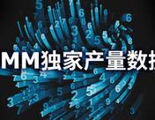 【SMM数据】硅价下跌结束 硅厂开工渐稳定