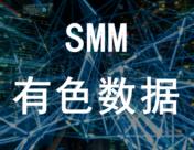 【新出炉】3月SMM中国钛白粉产量为328895吨 预计4月行情不减