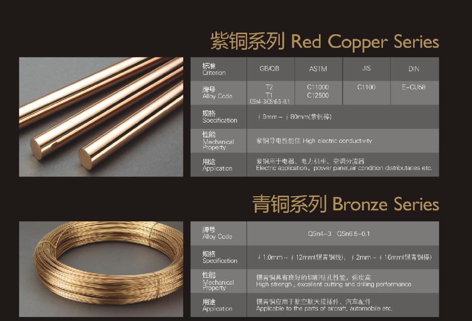 QSn6.5-0.1、QSn4-3锡磷青铜易切削连接器、端子、插针铜棒线