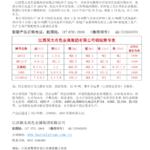 大量供应各牌铝合金锭:如ADC12 ,非标铝锭、大量现货,请来电咨询18707010988赵经理
