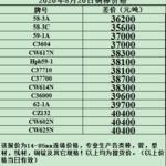 宁波市金龙铜业有限公司铜棒价格