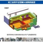 铝工业窑炉用耐材及窑炉维修工程承包