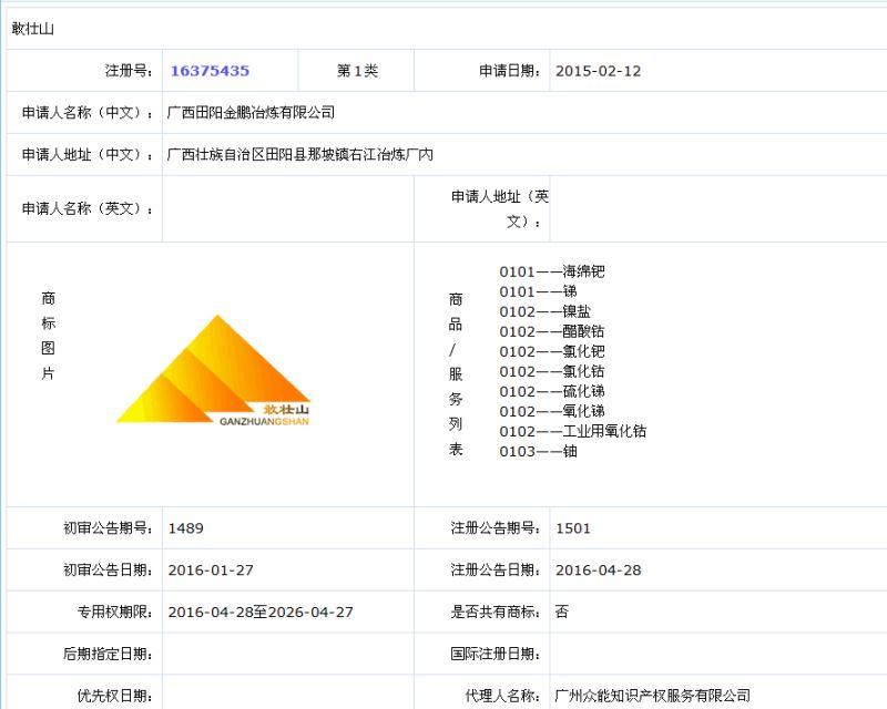 金鹏冶炼商标注册信息