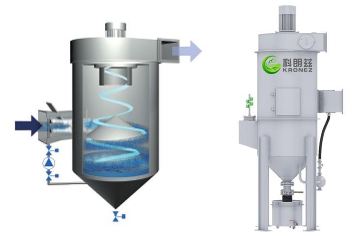 科朗兹高效湿式除尘器易爆粉尘的最优选择