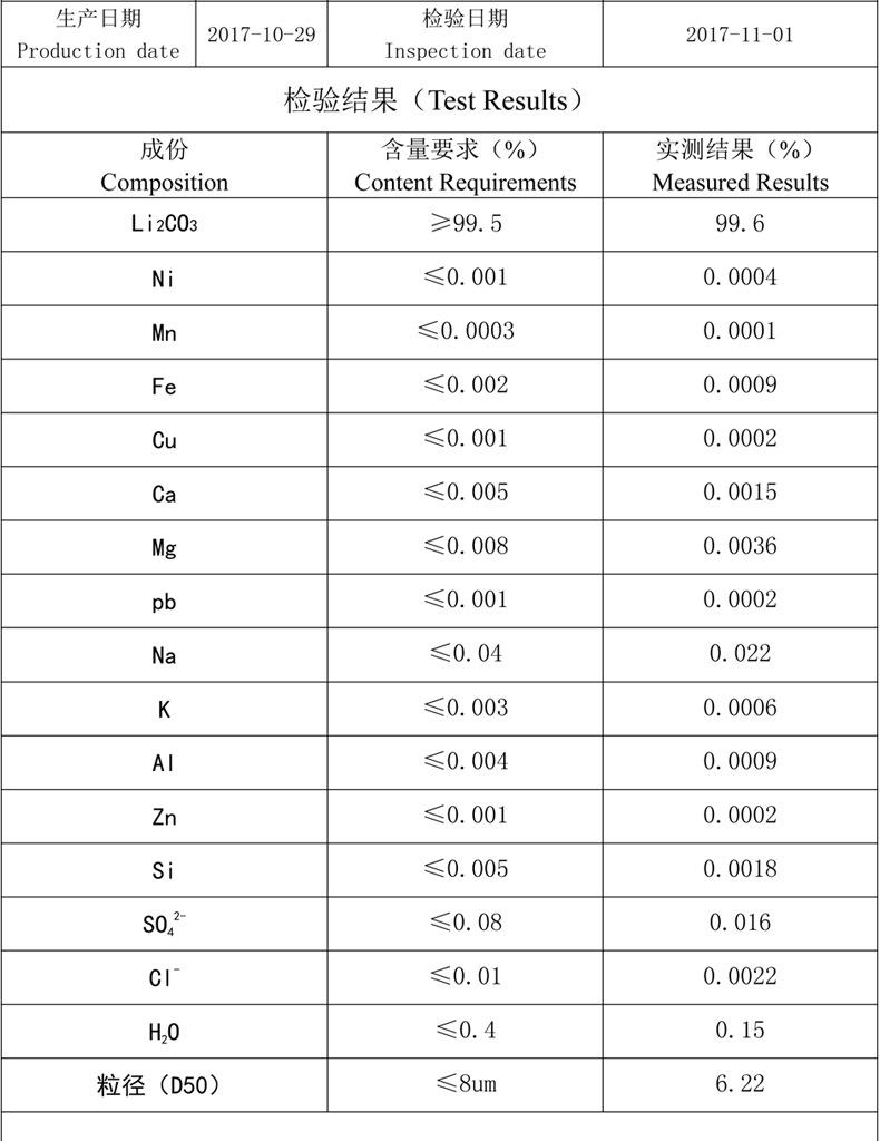 长期出售碳酸锂